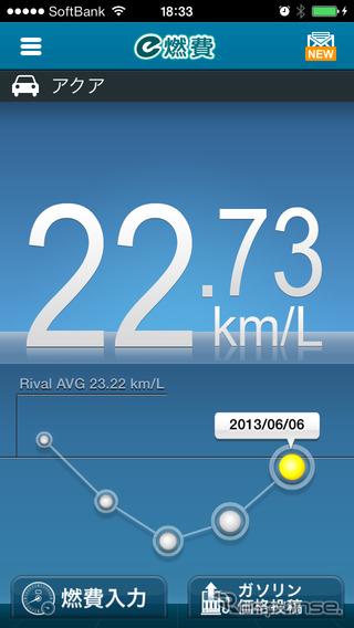 e燃費アプリ Ver.2.2