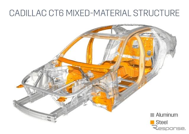 キャデラック CT6 の車体構造