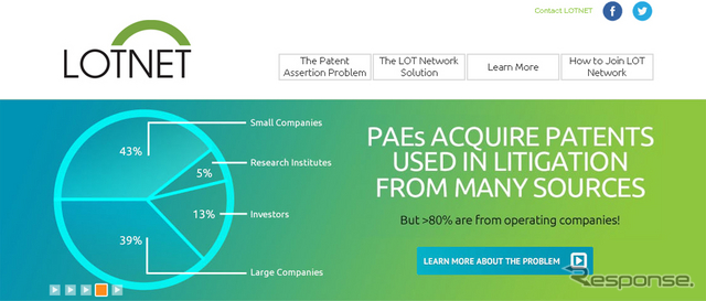 LOTネットワーク(Webサイト)