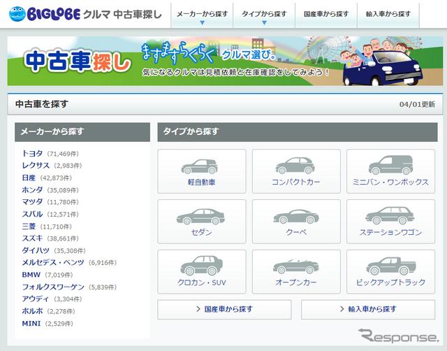 BIGLOBEクルマ 中古車検索(PC版)