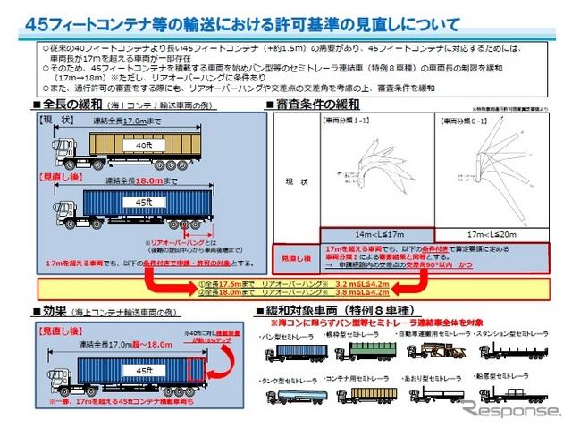 車両の大型化に対応するため関係省令を整備