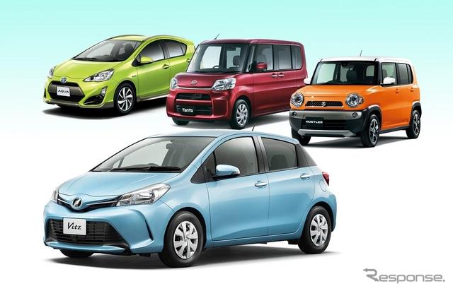 軽自動車&コンパクト、お買い得はどっち?…車両価格、税金、オプション