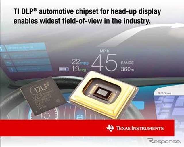 DLP3000-Q1チップセット