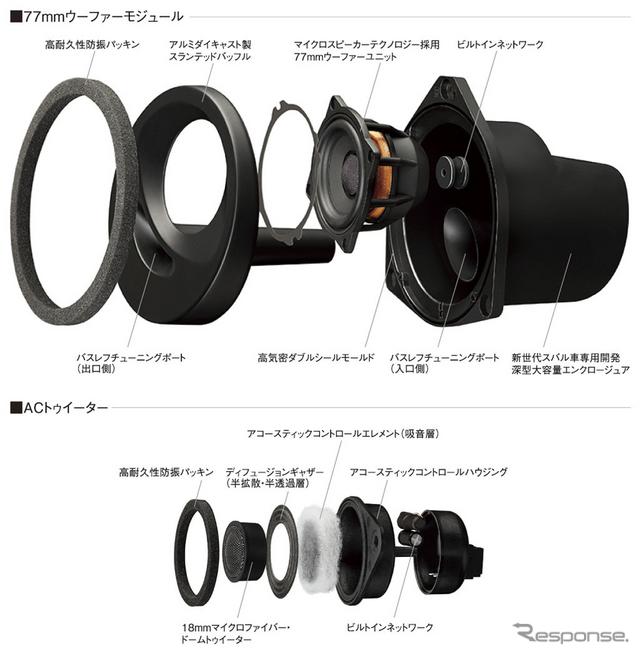スバル WRX/レヴォーグ専用の純正オプションスピーカーシステム「ソニックデザイン スピーカーセット」