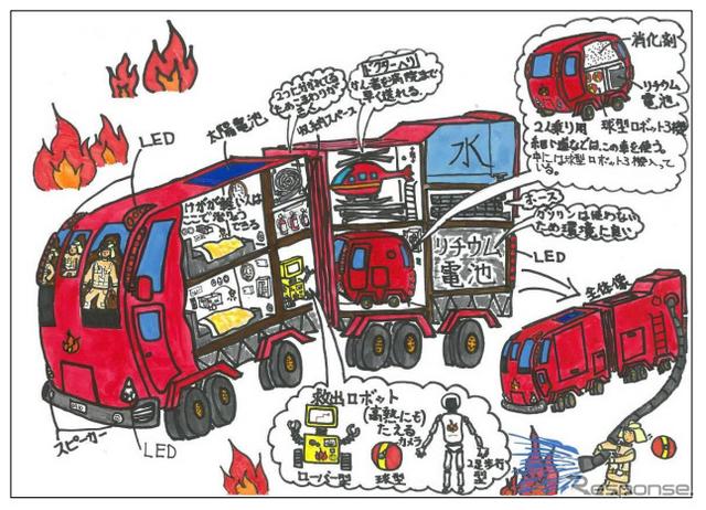 第10回未来の消防車アイデアコンテスト 最優秀作品