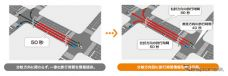 プローブ情報を活用した渋滞・旅行時間情報
