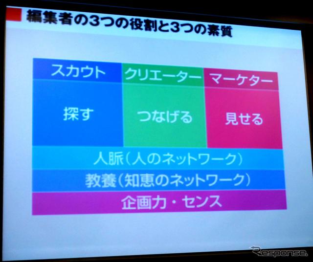 4月22日、博報堂にてマーケティング・イノベーター研究会が開催された《撮影 北原梨津子》