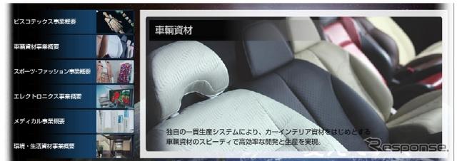 セーレンの自動車内装材セーレン提供