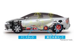 【トヨタ MIRAI パッケージング検証】全幅の設定と、乗用定員4名の理由とは(レスポンス)の画像