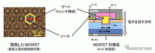 低損失MOSFET