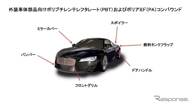 ランクセス、自動車外装部品向け新しい構造材料を開発