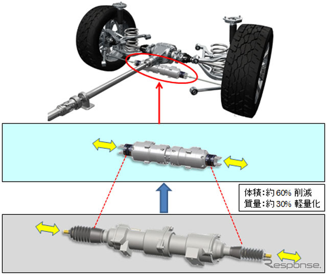 NTN 後輪独立転舵システム