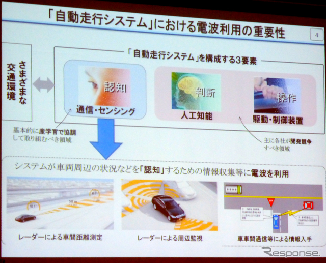 【人とくるまのテクノロジー展15】来たるべき自動運転時代、電波利用はどうなる?《撮影 北原梨津子》