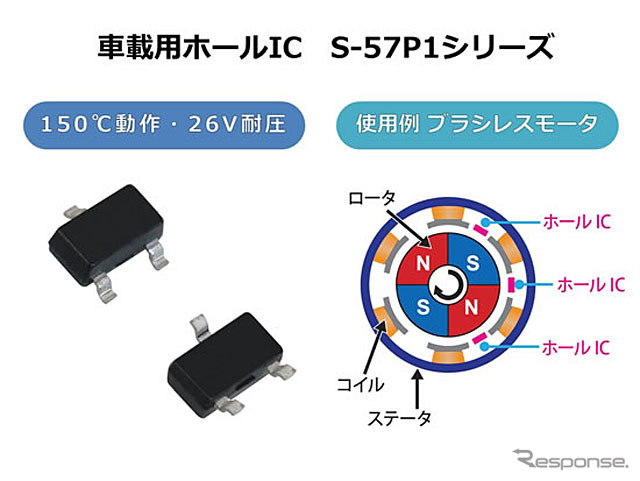 SII S-57P1シリーズ