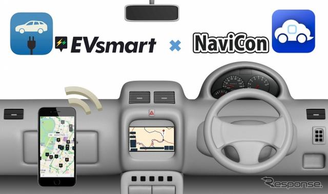 充電スポット検索サービス EVsmart が カーナビに対応