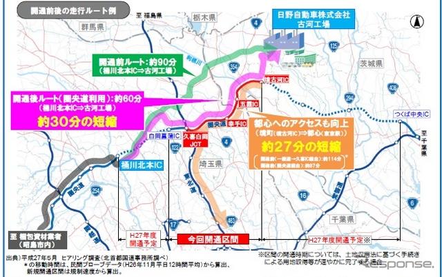 圏央道・久喜白岡JCT〜境古河IC間開通効果