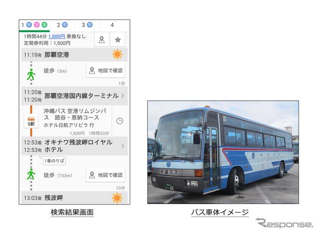 検索結果画面とバス車体イメージ