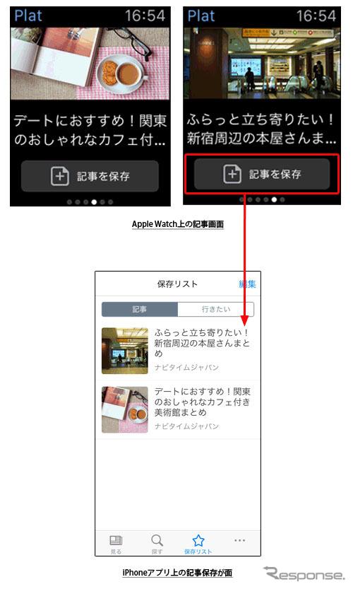 おでかけ情報キュレーションアプリ「Plat by NAVITIME」