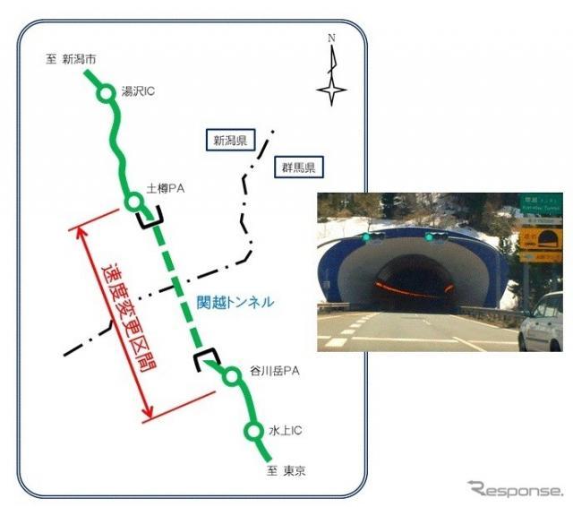 今回制限速度が変更となる関越道・関越トンネル