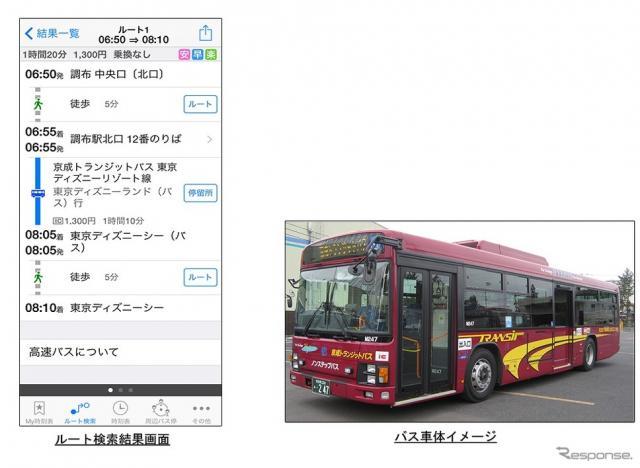 京成トランジットバス