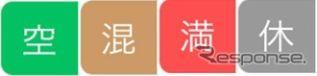 スマートフォンアプリ改良イメージ