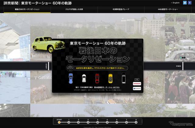 東京モーターショー 60年の軌跡