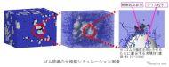 ゴム破壊の大規模シミュレーション画像