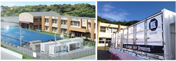 甑島蓄電センター外観と蓄電池コンテナ《画像 住友商事》