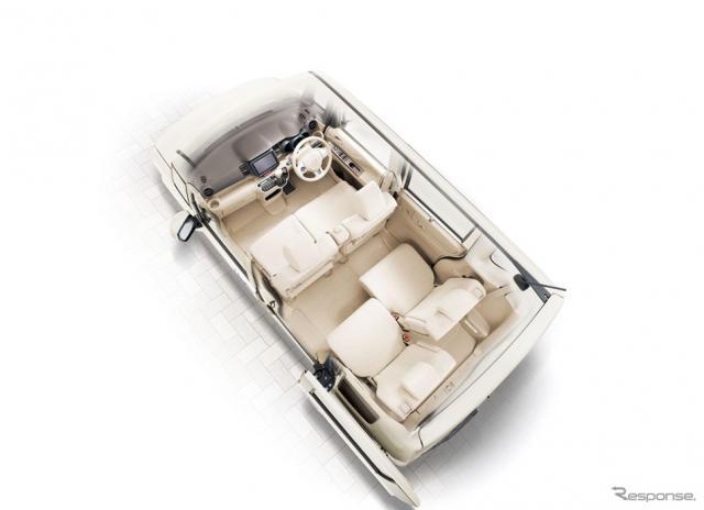 N-BOX G・Lパッケージ オプション装着車 室内空間