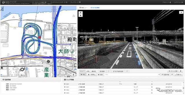 GISを用いた3D点群データ、全周囲画像、各種台帳等の管理