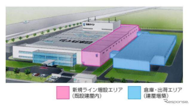 石川工場のイメージ図《画像 日本ガイシ》