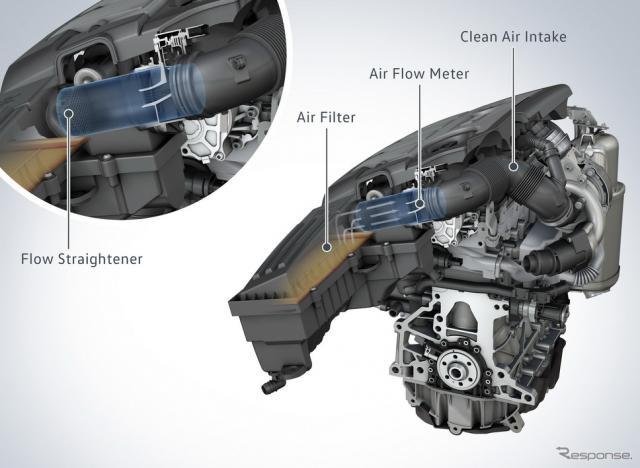 フォルクスワーゲングループのEA189型ディーゼルエンジンのリコール内容