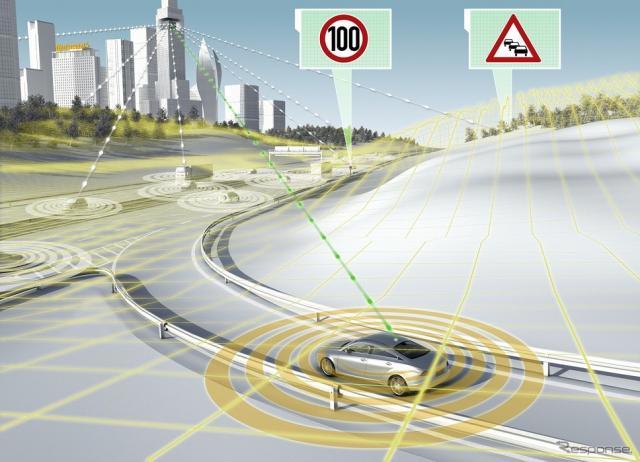 eHoraizonのデモンストレーションを公道で実施《画像 Continental》