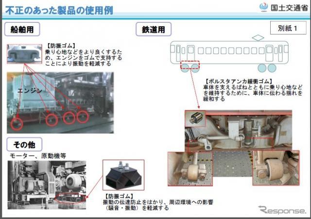 防振ゴムで不正のあった製品の使用例《画像 国土交通省》