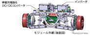 OVEC-TWOの電装品・シャシのモジュール構造おかやま次世代自動車技術研究開発センター(OVEC)