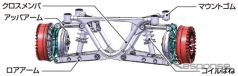 OVEC-TWOのダブルウィッシュボーン式サスペンションおかやま次世代自動車技術研究開発センター(OVEC)