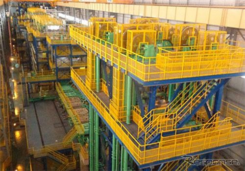 インドネシア自動車用溶融亜鉛鍍金鋼板製造設備
