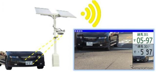 ワイヤレス車番認識システムのイメージ