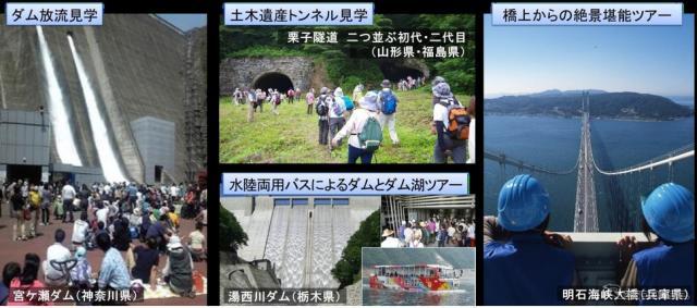 インフラツアー例《画像 本州四国連絡高速道路》