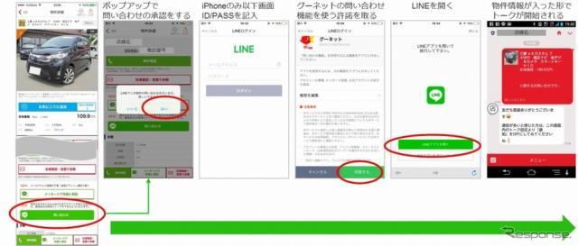 LINE上のチャットシステムによる問い合わせ