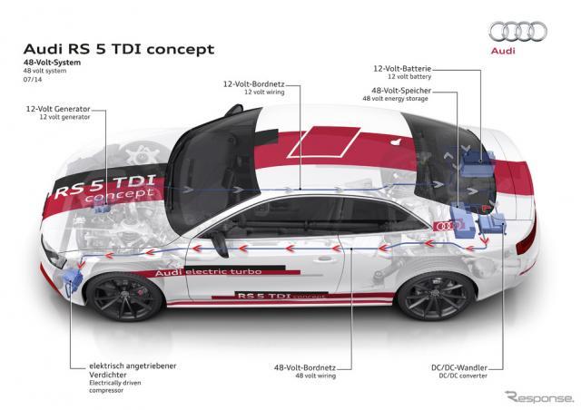 48V電源システムを搭載したアウディの研究開発車両、RS5 TDI