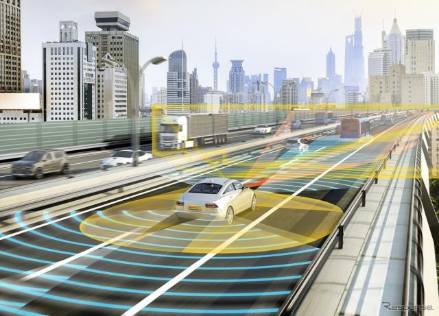 コンチネンタルの先進運転支援システムのイメージ