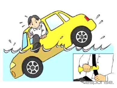 自動車用緊急脱出支援用具使用例〈画像出典 経済産業省〉