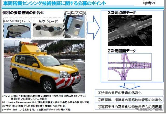 車両搭載センシング技術検証に関する公募のポイント《画像 国土交通省》
