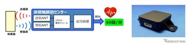 非接触脈拍センサー