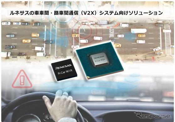 車車間・路車間通信システム向けソリューション