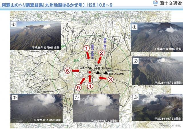 阿蘇山のヘリ調査 〈出典 国土交通省〉