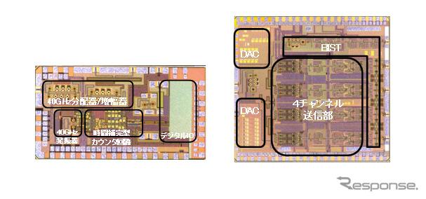 ミリ波CMOSチップ、ミリ波信号源回路(左)と4チャンネル送信回路