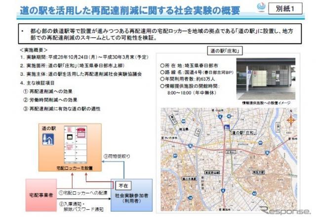 道の駅を活用した宅配便の再配達削減社会実験の概要