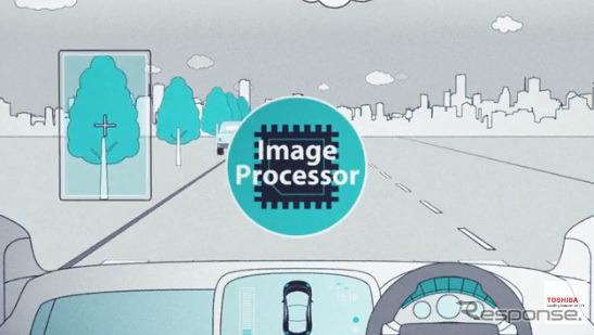 東芝が開発した車載向け画像認識プロセッサ「Visconti 4」を用いた自動運転システム(イメージ)
